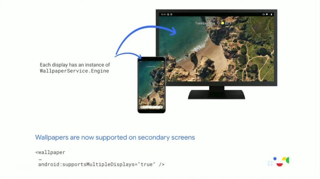 Επιπρόσθετες πληροφορίες για την λειτουργία destkop του Android Q 1