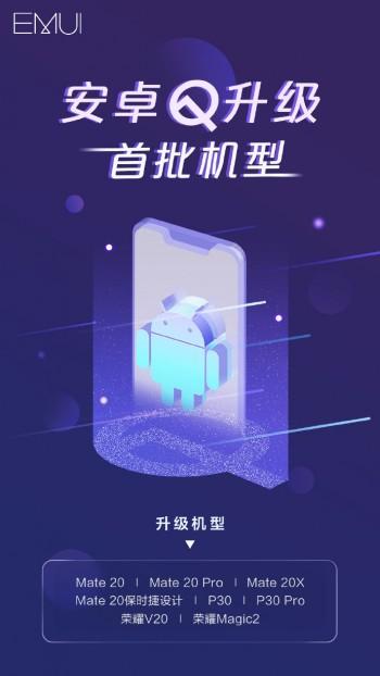 Αμέσως μετά τα Pixels, τα κορυφαία μοντέλα των Huawei και Honor θα πάρουν το Android Q 1