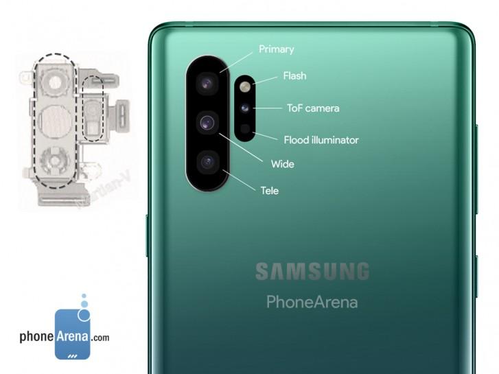 Δείτε στο περίπου πως θα μοιάζει η νέα διάταξη οπίσθιας κάμερας του Galaxy Note10 1