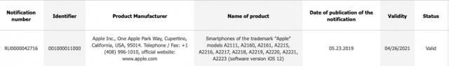 Και μόλις μάθαμε πως 11 κωδικοί μοντέλων iPhone 2019 έλαβαν πιστοποιητικά 1