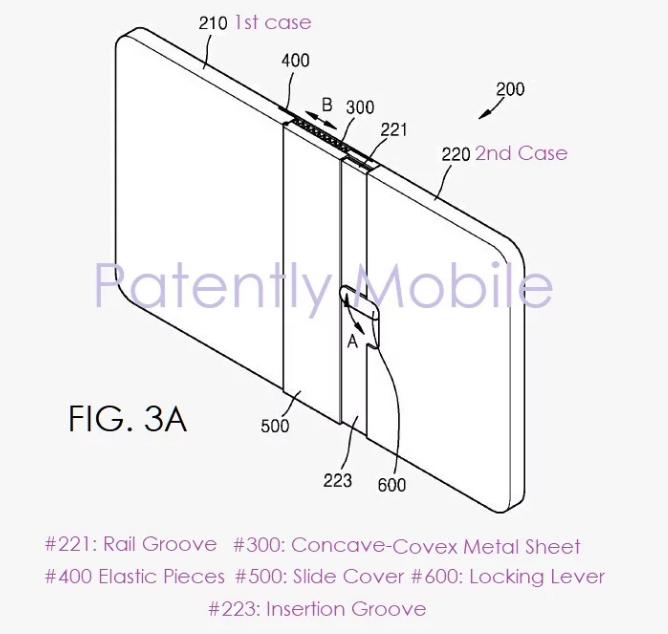 Κάτι εναλλακτικό έχει σκεφτεί η Samsung για τον σχεδιασμό του επόμενου πτυσσόμενου τηλεφώνου της 1
