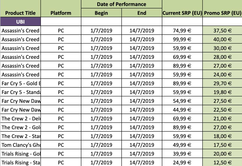 Ubisoft παιχνίδια σε ΤΡΕΛΕΣ τιμές, όχι αλήθεια λέμε 1