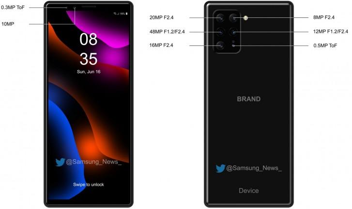 Απίθανο κι όμως το ακούσαμε.... ετοιμάζεται νέο smartphone της Sony Με Hexa-cam 1