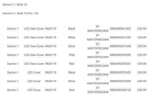 Έτοιμη η επίσημη λίστα αξεσουάρ της Samsung για το Galaxy Note 10 1