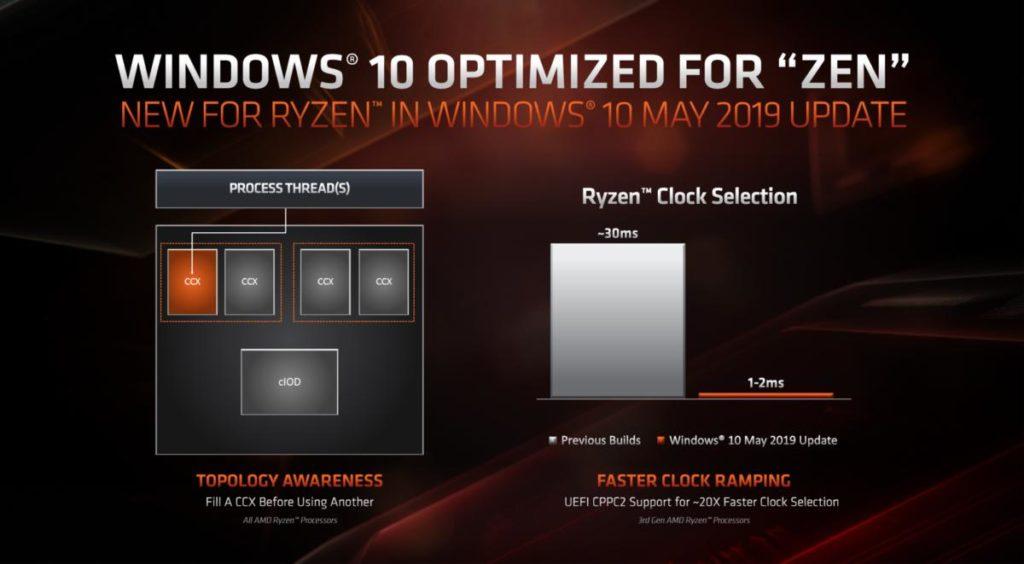 Ryzen 9 3950x: Έρχεται τον Σεπτέμβρη ο 16πύρηνος CPU! 7