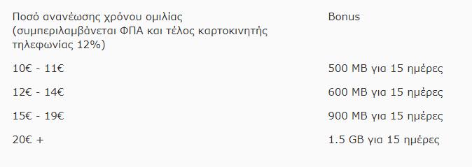 ΡςΕΓΡΕ
