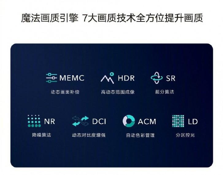 Honor Vision: Αναλυτικά οι τεχνικές προδιαγραφές της πρώτης smartTV με HarmonyOS 1
