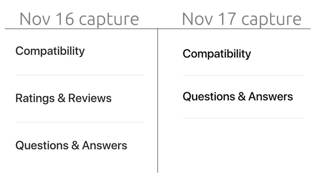 Εξαφανίστηκε η ενότητα με τις κριτικές πελατών από το online Apple Store 1