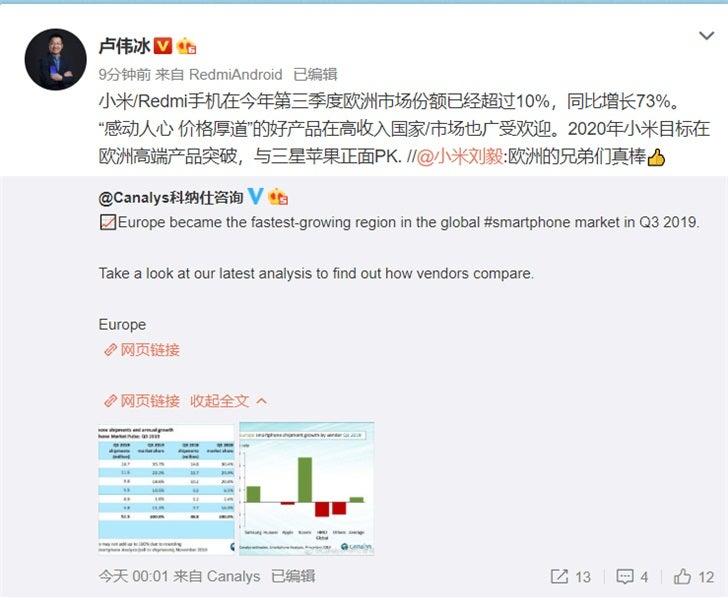 Ο Lu Weibing της Xiaomi λέει πως θα επικεντρωθούν περισσότερο στην Ευρώπη το 2020 1