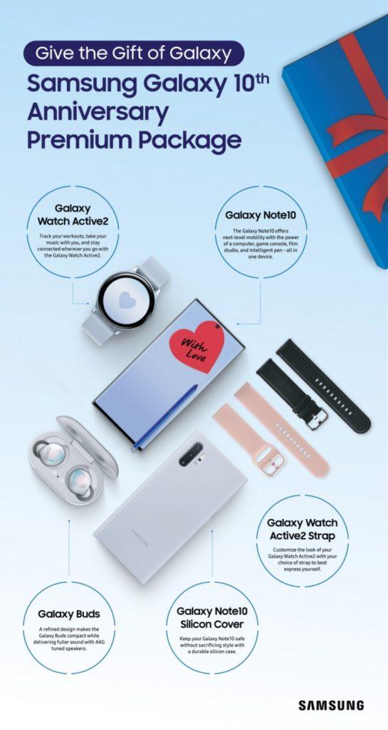 10 χρόνια λειτουργίας γιορτάζει η Samsung για την ύπαρξη των Galaxy συσκευών και διαθέτει το νέο Anniversary Premium Package 1