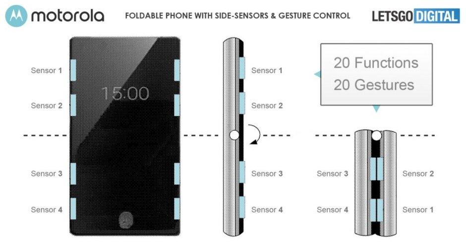 Το Motorola RAZR 2 θα μπορούσε να διαθέτει πλευρικούς αισθητήρες και έναν αναγνώστη δακτυλικών αποτυπωμάτων στην οθόνη 1