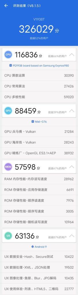 Κακό το τελικό σκορ που κατέγραψε το Vivo X30 Pro στο AnTuTu 1