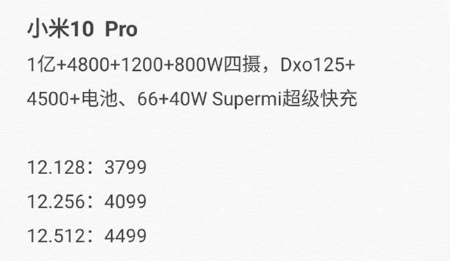 Οι προδιαγραφές και οι τιμές των νέων Mi 10 και Mi 10 Pro 2
