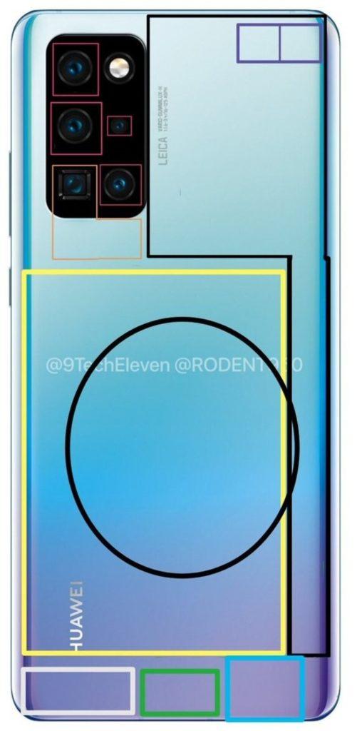 """""""Καμαρώστε"""" σε νέα renders το Huawei P40 Pro 1"""