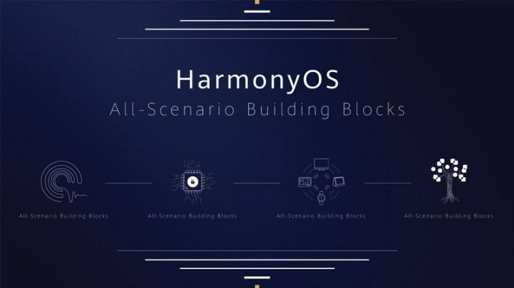 Η Huawei θα κατασκευάσει περισσότερες συσκευές HarmonyOS την επόμενη χρονιά και θα τις πουλήσει παγκοσμίως 1