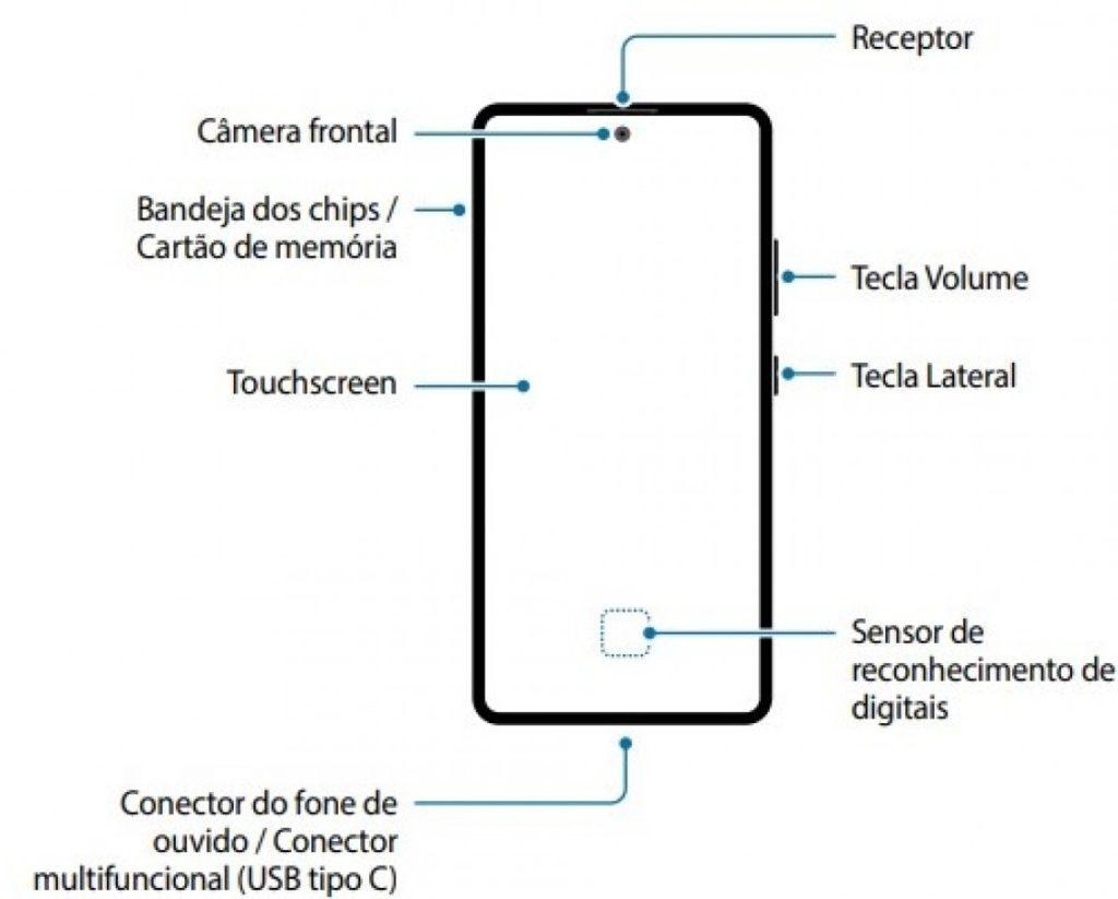 Να που επιβεβαιώνονται οι φήμες για τον σχεδιασμό του Samsung Galaxy S10 Lite μέσω του user manual 1