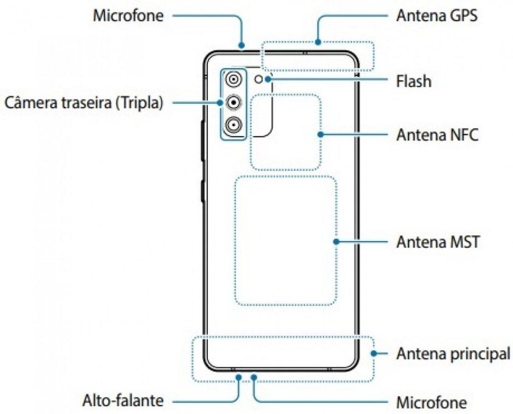 Να που επιβεβαιώνονται οι φήμες για τον σχεδιασμό του Samsung Galaxy S10 Lite μέσω του user manual 2
