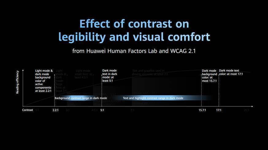 EMUI10: Το νέο περιβάλλον εργασίας για τις συσκευές της Huawei τώρα διαθέσιμο! [ΔΤ] 5