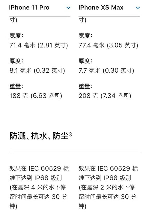 Αν και αδιάβροχο το iPhone XS, κάτοχος της συσκευής επιβαρύνεται οικονομικά το όλο κόστος της επισκευής 2