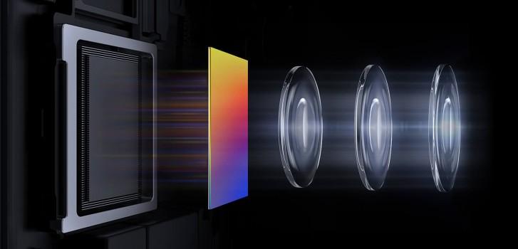 Πανίσχυρη λειτουργία ζουμ και αισθητήρα Quad Bayer της Sony θα φέρει το νέο Huawei P40 Pro 1
