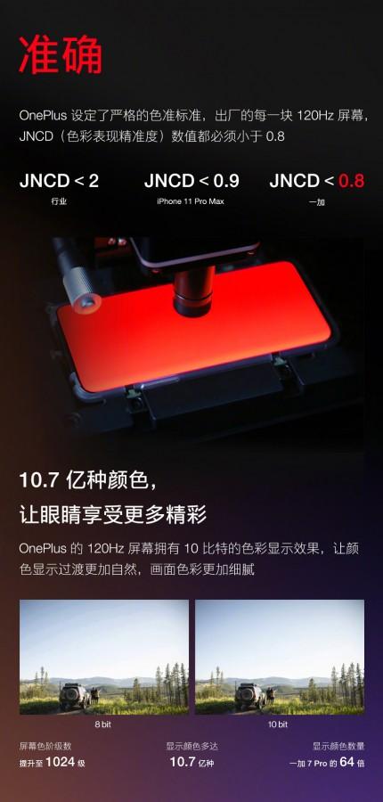 OnePlus: Φανέρωσε νέα οθόνη OLED QHD των 120Hz, πιθανότατα για το OnePlus 8 Pro 2
