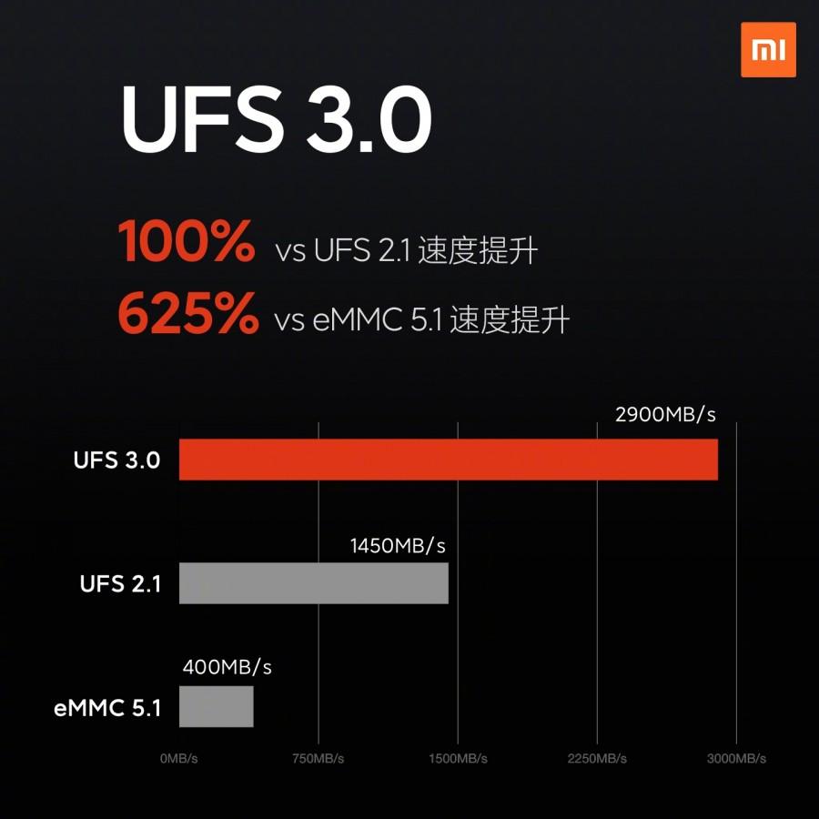 [Επίσημο]: Απλά δείχνουν τέλεια τα νέα Xiaomi Mi 10 και Mi 10 Pro 6