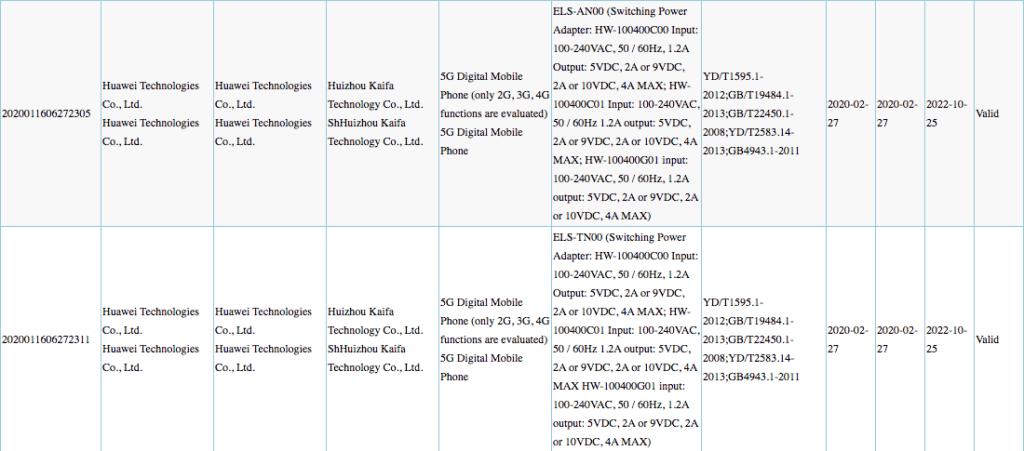 Με υποστήριξη ταχείας φόρτισης των 40W έρχονται τα Huawei P40 και P40 Pro 2