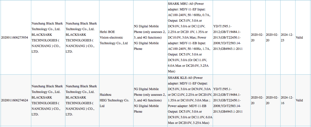 Black Shark 3 5G: Θα είναι εφοδιασμένο με τεχνολογία γρήγορης φόρτισης 65W και μπαταρία φορτίου 5.000mAh 2