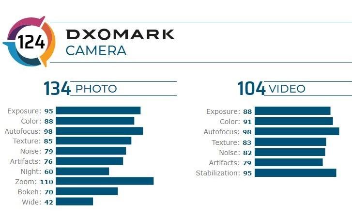 Ξεπέρασε τους πάντες στο DxOMark το νέο Xiaomi Mi 10 Pro 1