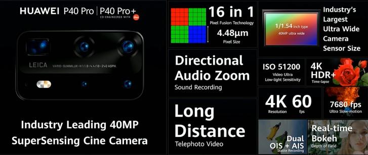 Huawei P40 Pro +: Εδώ θα βρείτε δύο τηλεφακούς και 40 W ασύρματη φόρτιση! 2