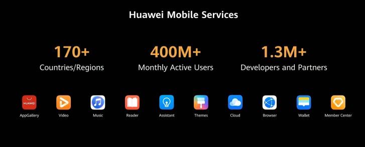 Άνω των 400 εκατ. είναι το ποσοστό ενεργών χρηστών των Huawei Mobile Services 1