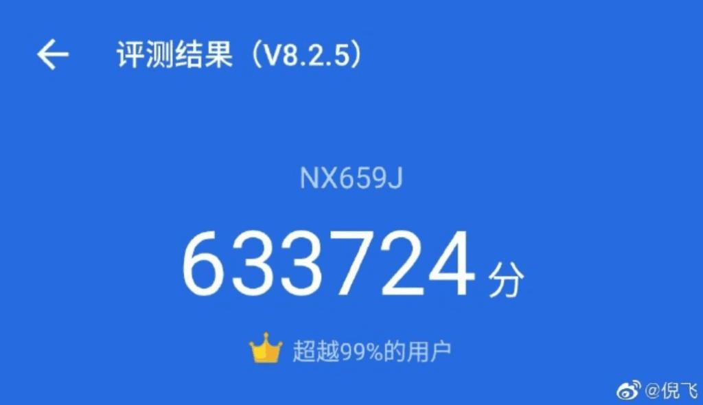 "O νέος ""βασιλιάς του AnTuTu"" είναι πλέον το Nubia Red Magic 5G με σκορ 633724 πόντους 1"