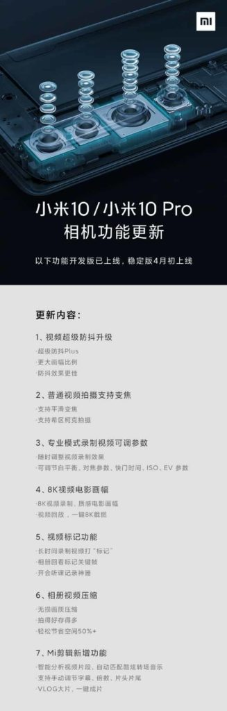 Σημαντική ενημέρωση λαμβάνει η σειρά Xiaomi MI 10 και προστίθενται πολλά νέα χαρακτηριστικά στην κάμερα 1