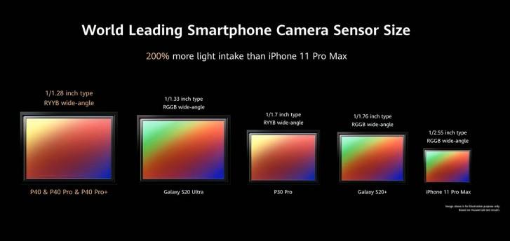 Αγαπητοί κύριοι/ες ιδού επισήμως τα νέα Huawei P40 Pro και Huawei P40 με εξαιρετικό σύνολο καμερών 2