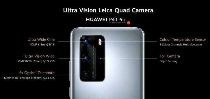Αγαπητοί κύριοι/ες ιδού επισήμως τα νέα Huawei P40 Pro και Huawei P40 με εξαιρετικό σύνολο καμερών 3