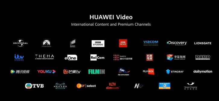 Άνω των 400 εκατ. είναι το ποσοστό ενεργών χρηστών των Huawei Mobile Services 2