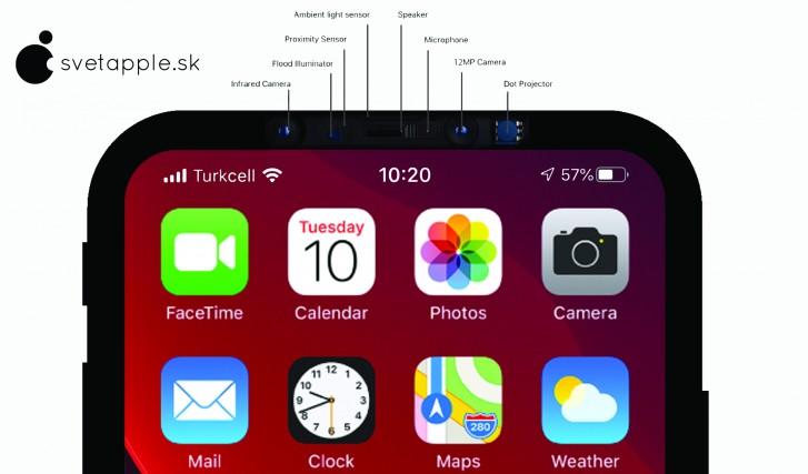 Πιθανόν αυτό να είναι η σχεδίαση του επόμενου iPhone 12 1