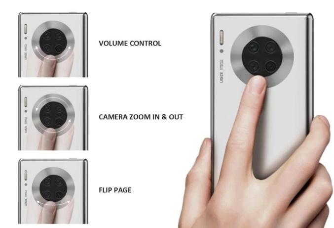 Πολυ-λειτουργικό δαχτυλίδι οθόνης αφής στο πίσω μέρος θα έρθει το Huawei Mate 40 1