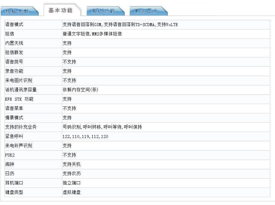 Ολόκληρο το σύνολο προδιαγραφών του OPPO PDAM10 αποκαλύφθηκε μέσω της TENAA 4