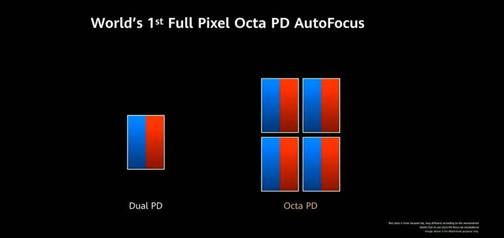 Αγαπητοί κύριοι/ες ιδού επισήμως τα νέα Huawei P40 Pro και Huawei P40 με εξαιρετικό σύνολο καμερών 4