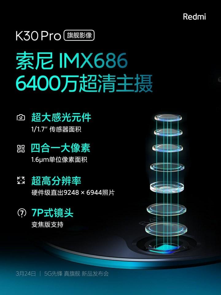 Αυτές είναι όλες οι λειτουργίες κάμερας του νέου Redmi K30 Pro Zoom 2