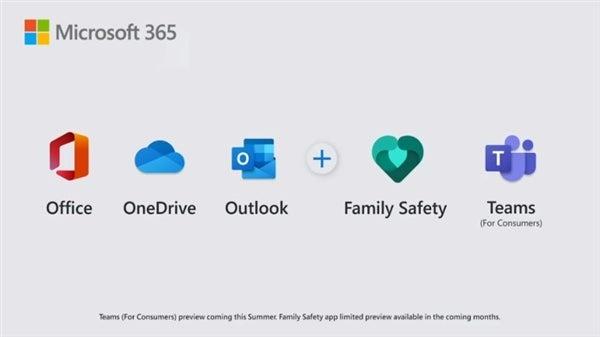 Μετονομασία της σουίτας Office 365 σε Microsoft 365 με αρκετές νέες λειτουργίες 1