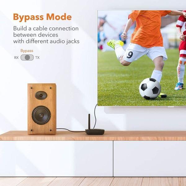 [Kooqie.com]: Κάνε δική σου την καλύτερη συσκευή με δυνατότητα αναμετάδοσης ήχου, ασύρματα, σε απόσταση μέχρι 50 μέτρων 5