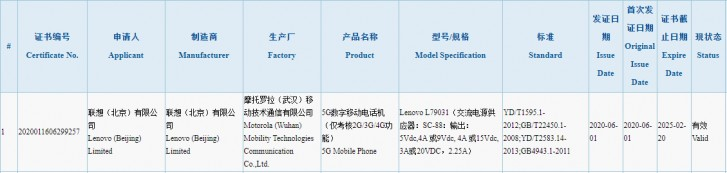 Εξασφάλισε και νέα πιστοποίηση το Lenovo Legion gaming smartphone 2