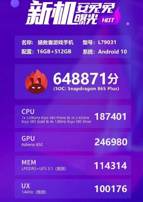 Η λίστα του AnTuTu φανερώνει πως το Lenovo Legion έρχεται με  Snapdragon 865 Plus, 16 GB RAM και σκορ 648K + 1