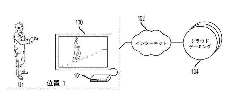Nέο δίπλωμα ευρεσιτεχνίας της Sony υποδηλώνει συμβατότητα με βάση το cloud για PS5 1