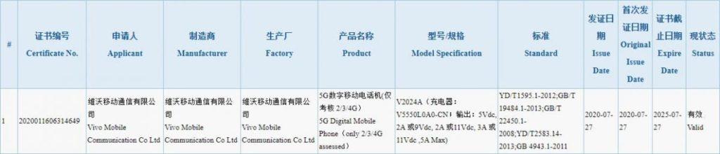 Το iQOO 3 Pro εμφανίζεται στη λίστα 3C, συνοδεύεται από τεχνολογία φόρτισης των 55W 1