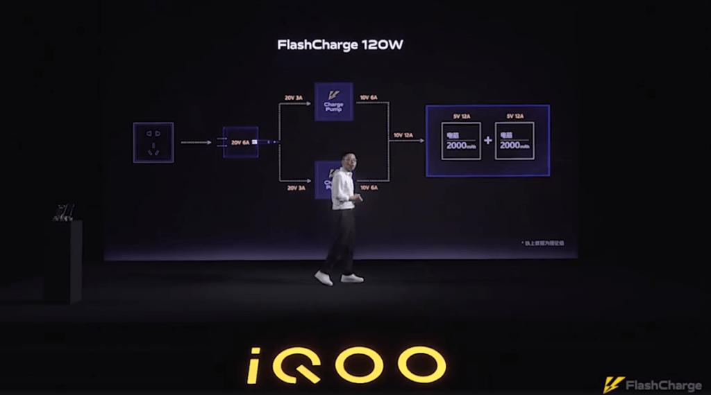 Η πρώτη τεχνολογία γρήγορης φόρτισης των 120W στον κόσμο παρουσιάστηκε από την iQOO 1