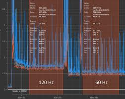 Η Samsung αναφέρει λεπτομερώς την οθόνη VRR του Note20 Ultra και πώς βοηθά στη διάρκεια ζωής της μπαταρίας 1