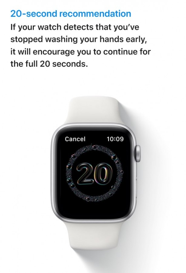 Η Apple κυκλοφορεί το WatchOS 7 Public Beta με παρακολούθηση ύπνου, οδηγίες ποδηλασίας και νέες λειτουργίες προπονήσεων 1